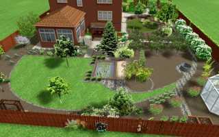 Зонирование сада в ландшафтном дизайне