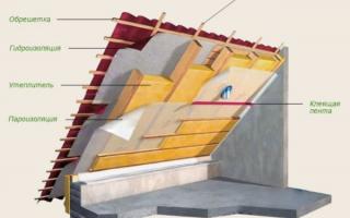 Потолки на мансарде
