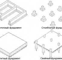 Как заложить фундамент для дома