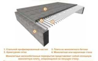 Как залить плиту на ленточный фундамент