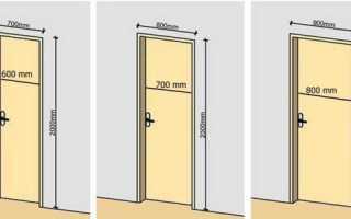 Высота дверной коробки межкомнатных