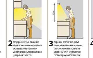 Что нужно для светодиодной подсветки кухни?