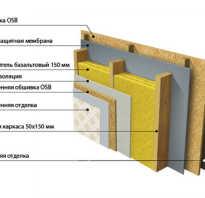 Ветроизоляция для стен